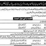 Punjab Police Jobs 2020 Wireless Operator