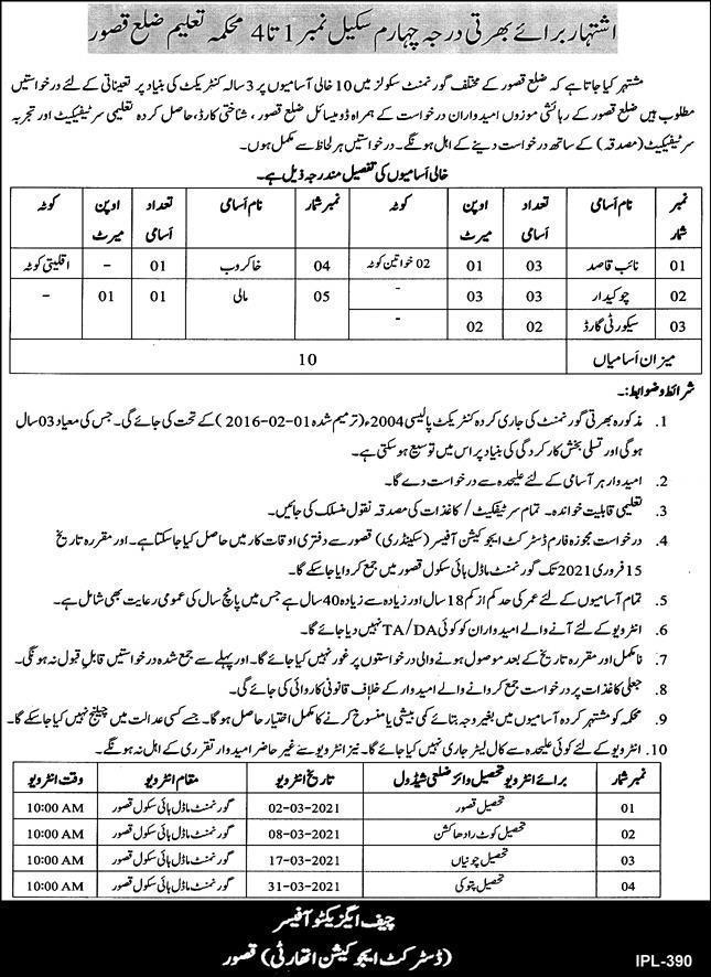 Education Department Jobs