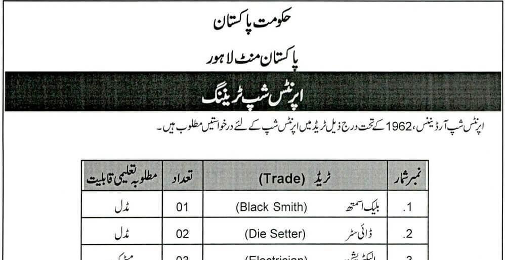 Pakistan Mint Lahore