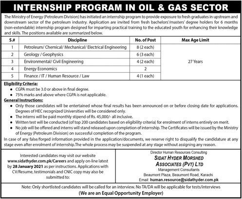 OGDCL Jobs