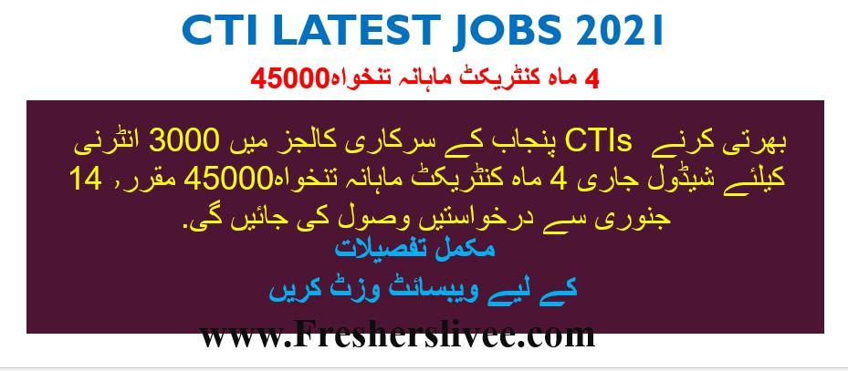 CTI Latest jobs 2021
