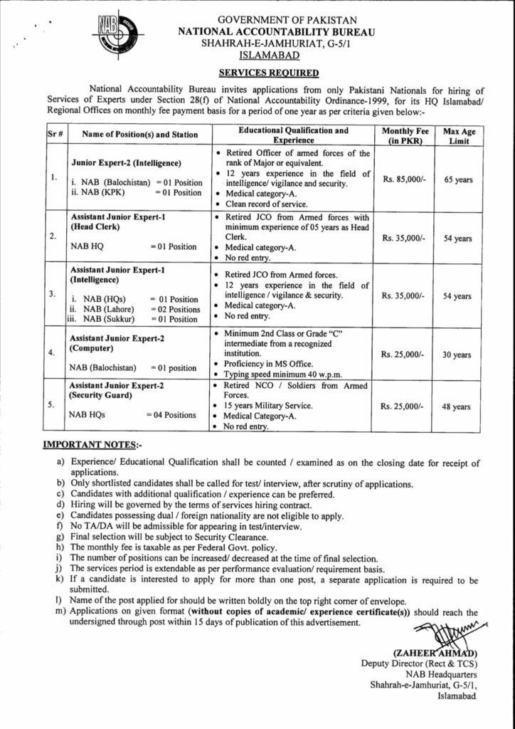 Latest Islamabad Jobs