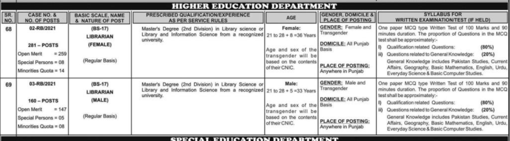 Jobs For Librarian