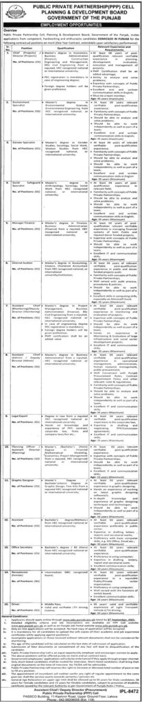 Govt Jobs In Punjab