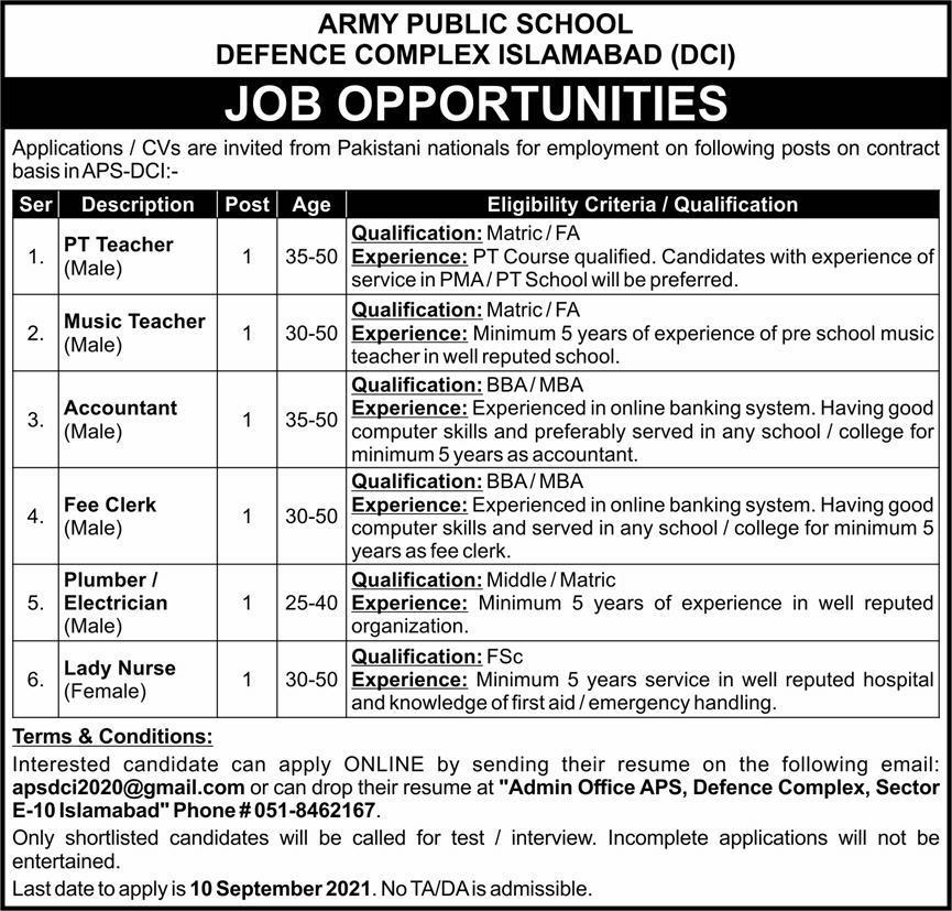 Islamabad Teaching Jobs