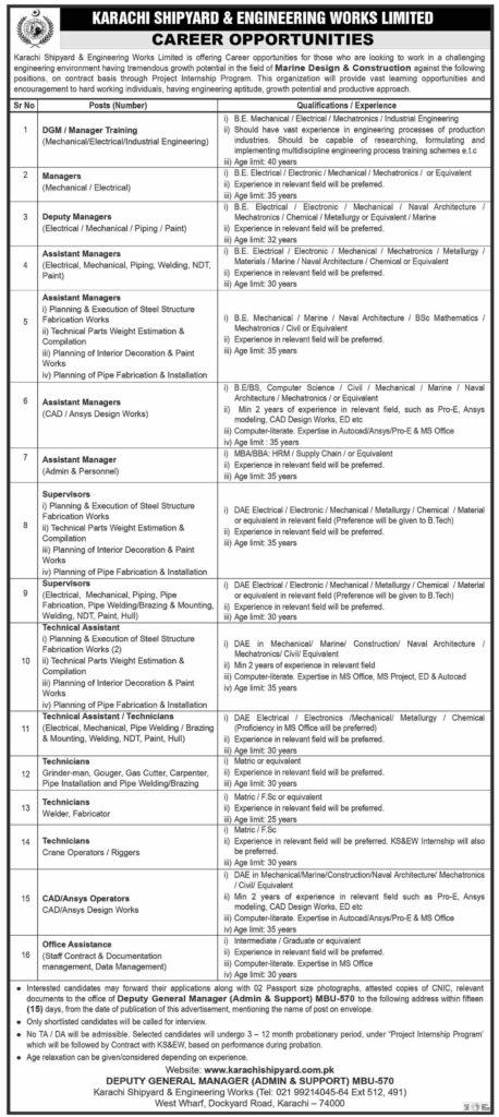Karachi Shipyard Jobs 2021