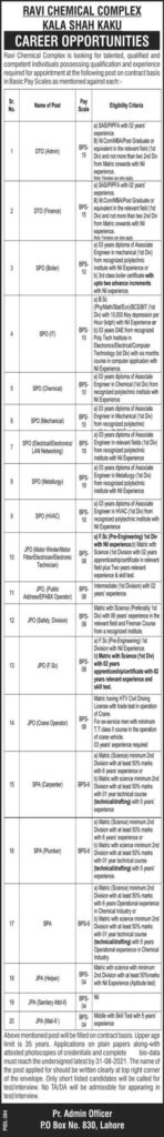 Latest Jobs In Lahore