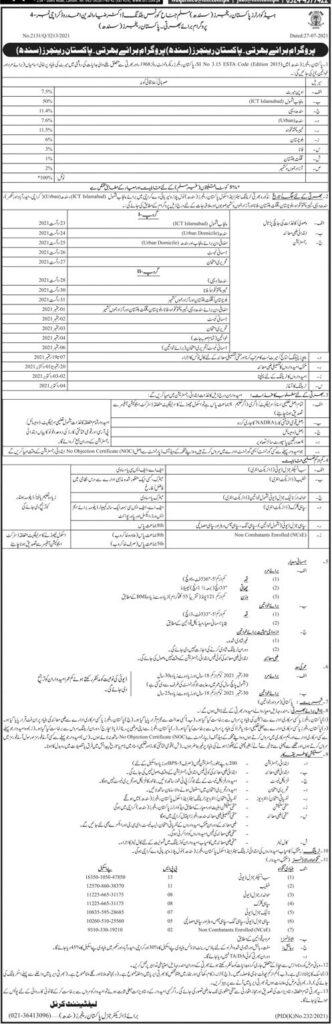 Sindh Ranger Jobs